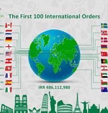 اطلاعات تکمیلی: ارسال محصولات به سراسر دنیا